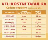 Kožené capáčky - MODRÁ SOVIČKA Tadeášek TAPTAPI