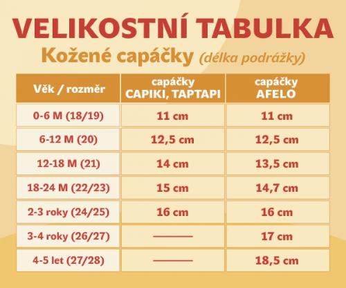 Velikostní tabulka capáčky
